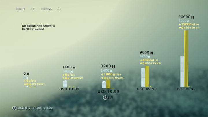 assassins-creed-unity-microtransactions