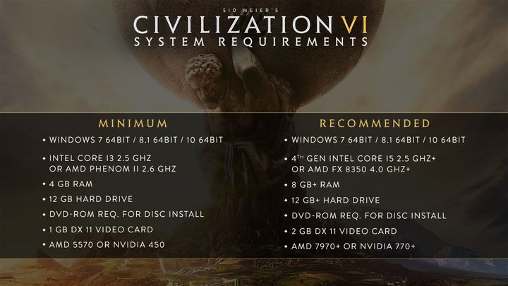 civilization-6-system-requirements