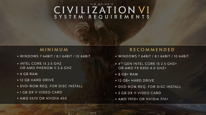 civilization-6-system-requirements