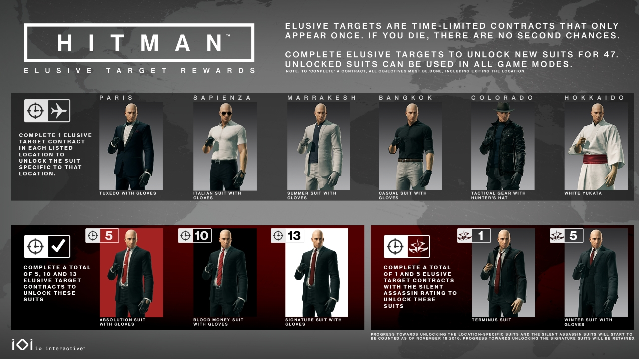 hitman-elusive-targets-rewards